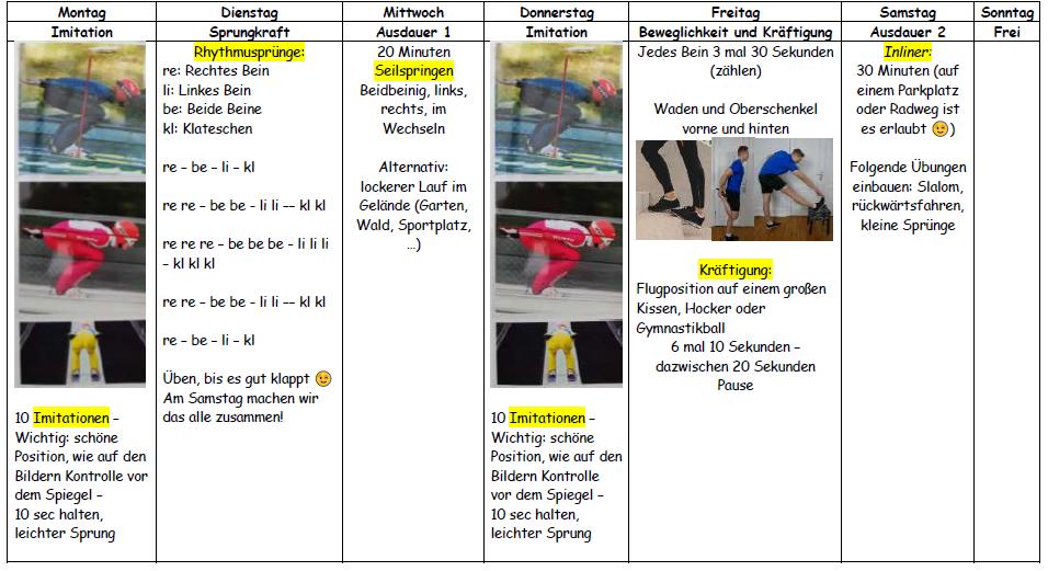 Trainingsplan Skispringen / Nordische Kombination WSV Warmensteinach 02.11.20 – 08.11.20 Gruppe 2 - Gruppe 3